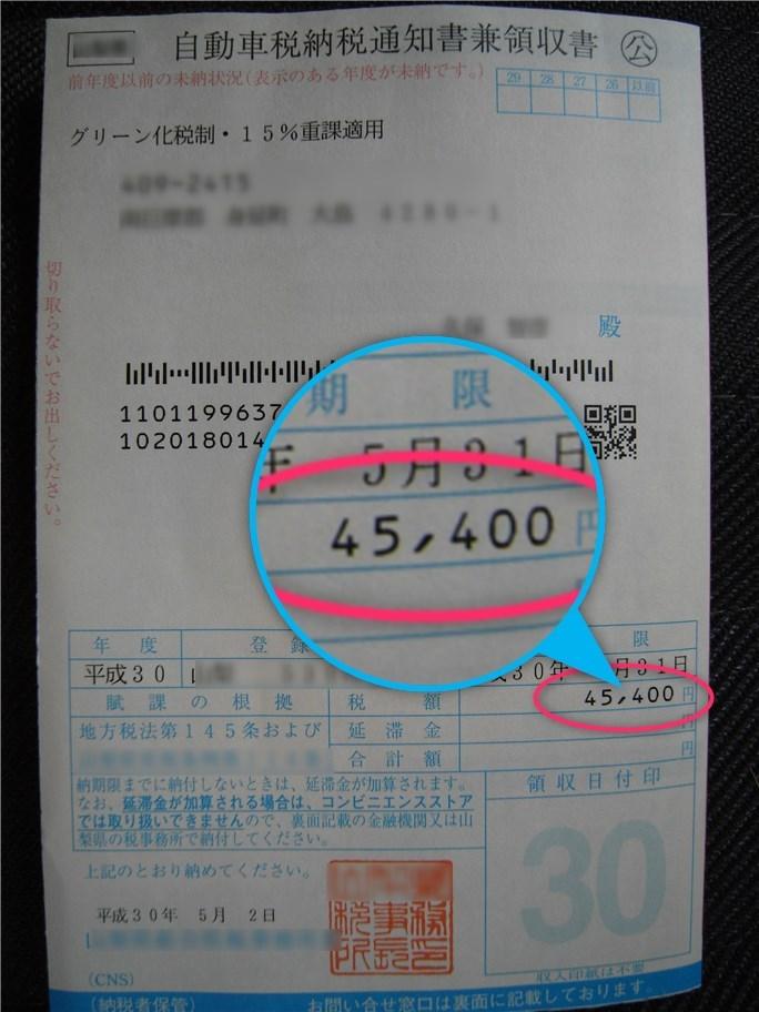 自動車税納付通知書