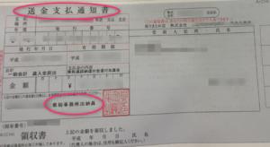 自動車税送金支払通知書