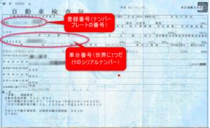車検証(自動車検査証)