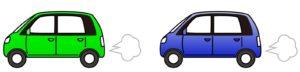 軽自動車廃車自動車税