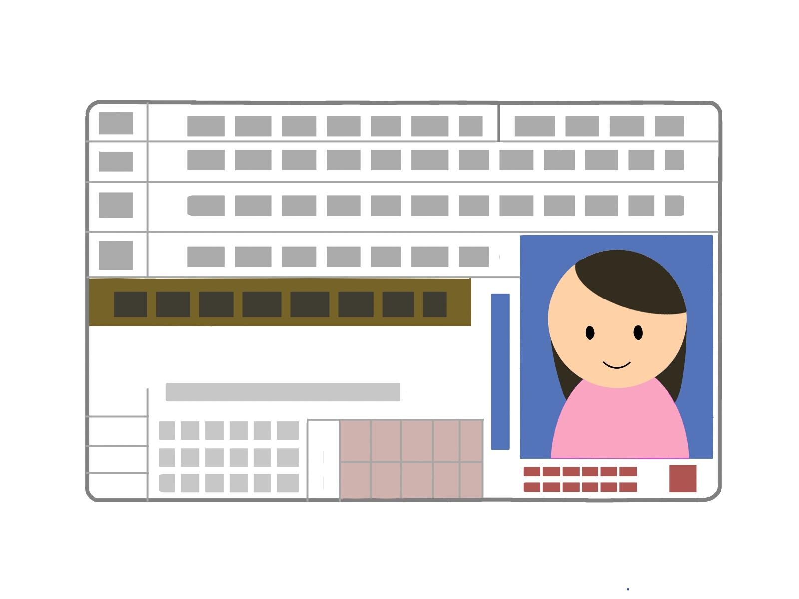 運転免許証・住所変更・運転免許証記載事項変更届