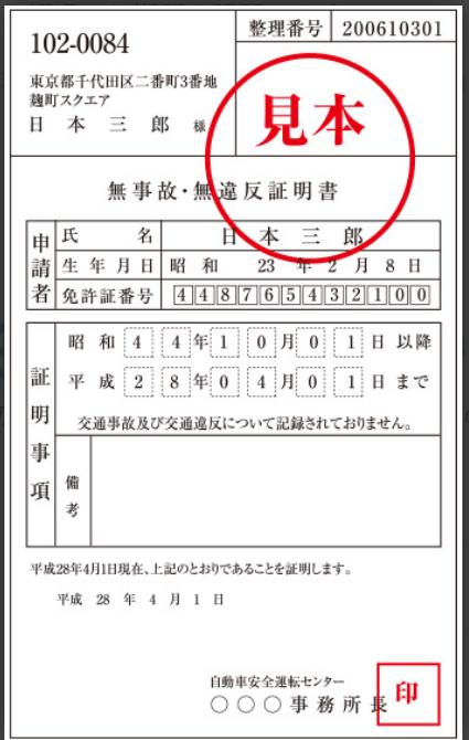 無事故・無違反証明書・ゴールド免許の特典・メリット