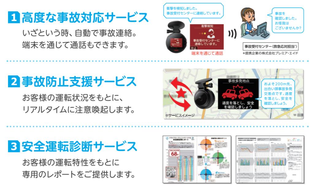 3つのサービス・東京海上日動・ドライブエージェントパーソナル・ドライブレコーダー・ドラレコ・自動車保険・保険料・料金・事故発生の通知等に関する特約