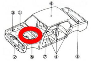 ダッシュパネル・バルクヘッド・bulkhead・とは・修復歴・車