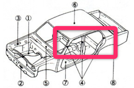 フロントピラー・Aピラー・センターピラー・Bピラー・リアピラー・Cピラー・修復歴・とは・板金・交換・修復・修理・へこみ