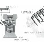 コモンレール・ディーゼル・エンジン・とは・仕組み・構造